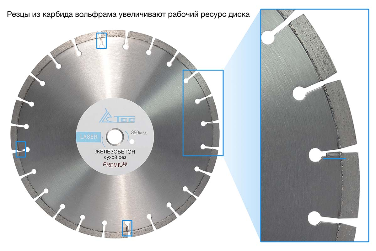 Алмазный диск ТСС-350 железобетон (Premium)