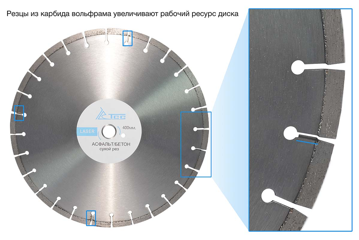 Алмазный диск ТСС-400 асфальт/бетон (Premium)