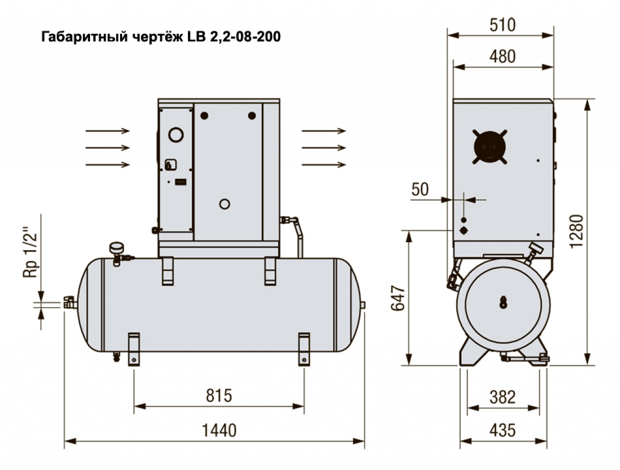 LB 3,0-08/200 Винтовой компрессор с ременным приводом